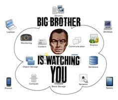 Internet Big Brother