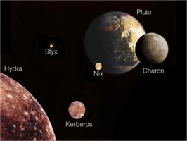 Pluto with moons