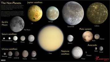 Emily Lakdawalla: The Not-Planets