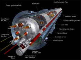 LHC cryodipole