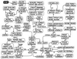 Watson's medical algorithm