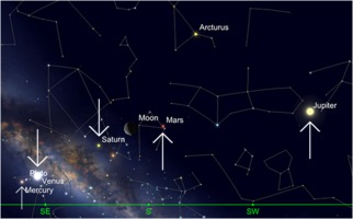 5 Planets on 2016-02-02