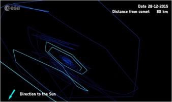 Rosetta trajectory for 2015-12-28