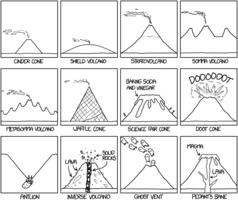 Randall Munroe: xkcd 1714: volcano types