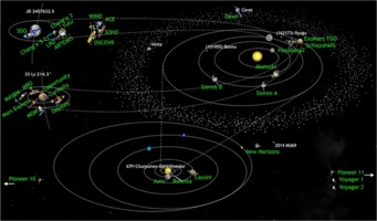 Solar system missions in Sept. 2016