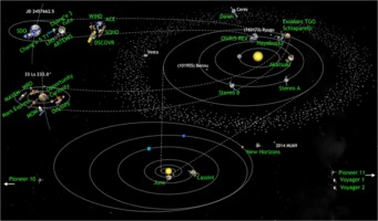 Solar system missions in Oct. 2016