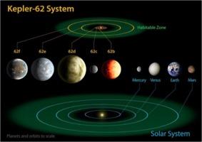 Stellar systems