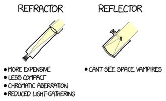 Randall Munroe: xkcd 1791: Telescopes: Refractor vs. Reflector