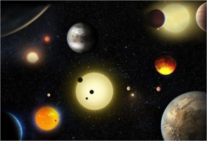 Planets discovered by Kepler space observatory
