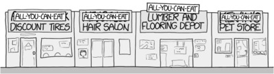 Randall Munroe: xkcd 1795: All You Can Eat