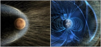 Solar Wind at Mars and Earth