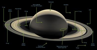 Ian Regan: Cassini's last dance
