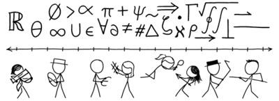 Randall Munroe: xkcd 2343: Mathematical Symbol Fight